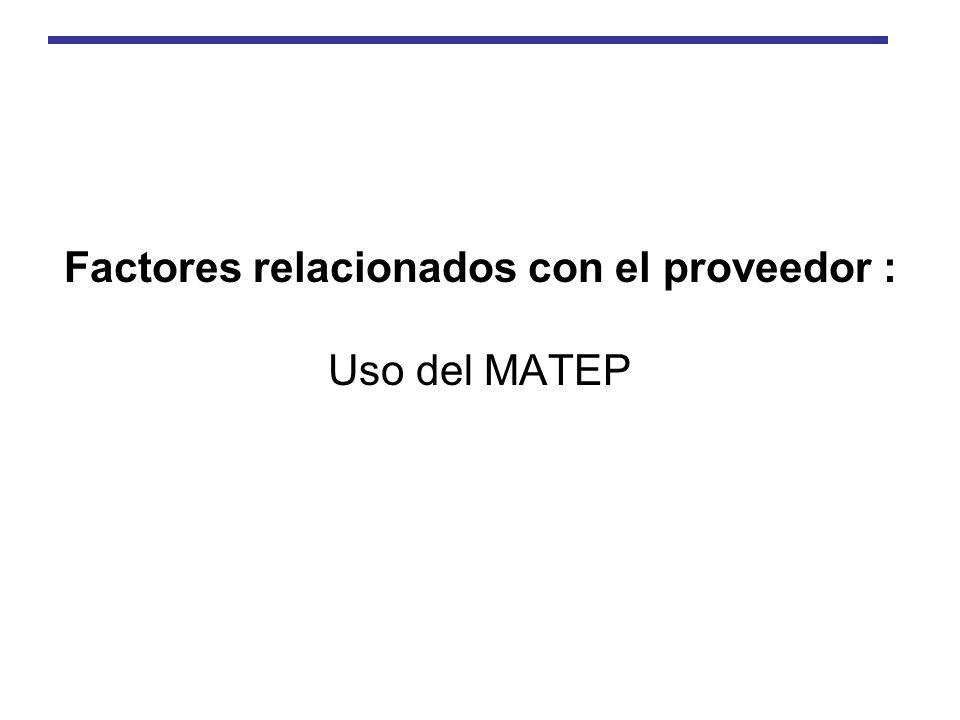 Factores relacionados con el proveedor : Uso del MATEP