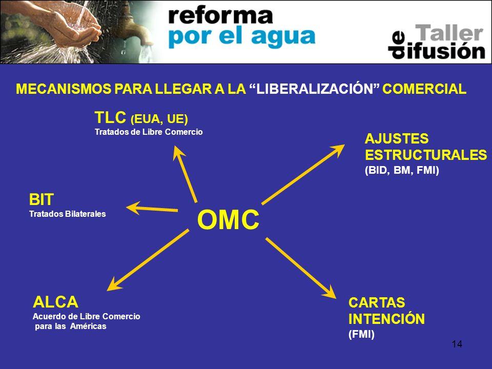 OMC TLC (EUA, UE) BIT ALCA