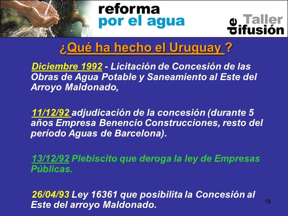 ¿Qué ha hecho el Uruguay
