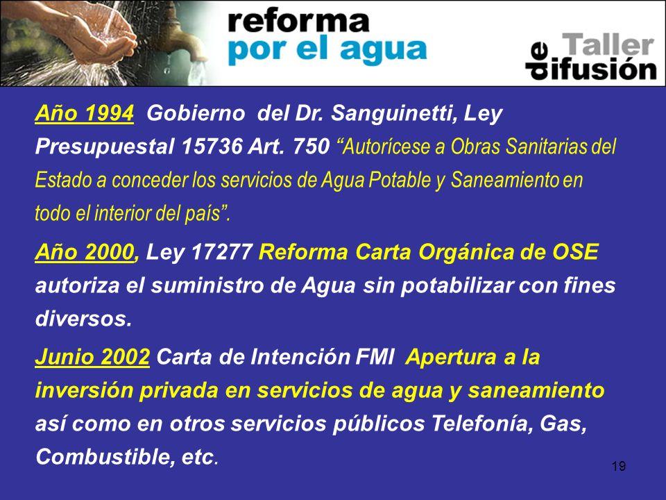 Año 1994 Gobierno del Dr. Sanguinetti, Ley Presupuestal 15736 Art