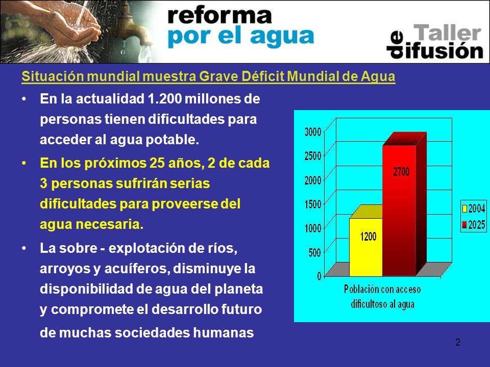 Situación mundial muestra Grave Déficit Mundial de Agua