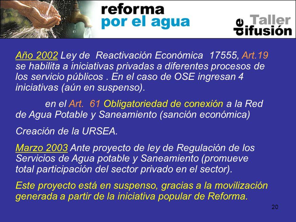 Año 2002 Ley de Reactivación Económica 17555, Art