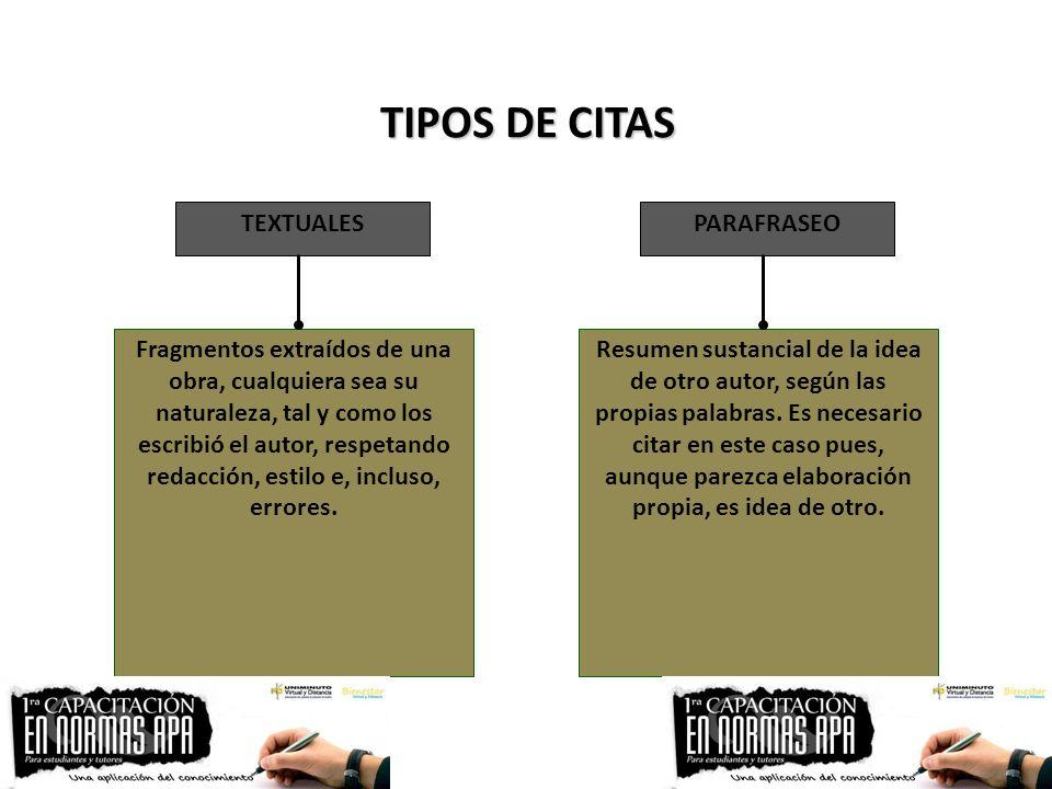 TIPOS DE CITAS TEXTUALES