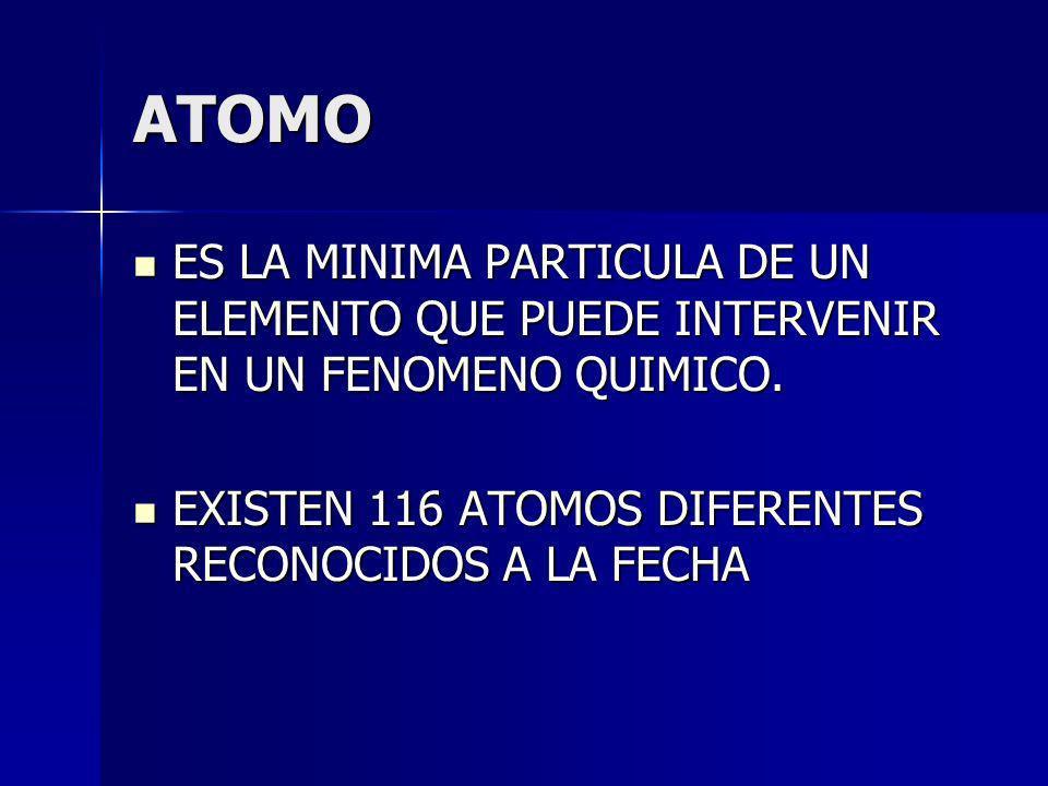 ATOMOES LA MINIMA PARTICULA DE UN ELEMENTO QUE PUEDE INTERVENIR EN UN FENOMENO QUIMICO.