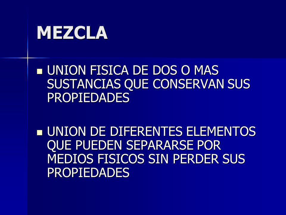 MEZCLA UNION FISICA DE DOS O MAS SUSTANCIAS QUE CONSERVAN SUS PROPIEDADES.