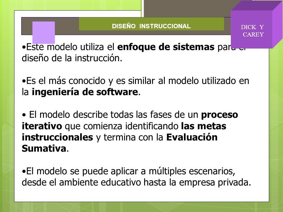DICK YCAREY. DISEÑO INSTRUCCIONAL. Este modelo utiliza el enfoque de sistemas para el diseño de la instrucción.