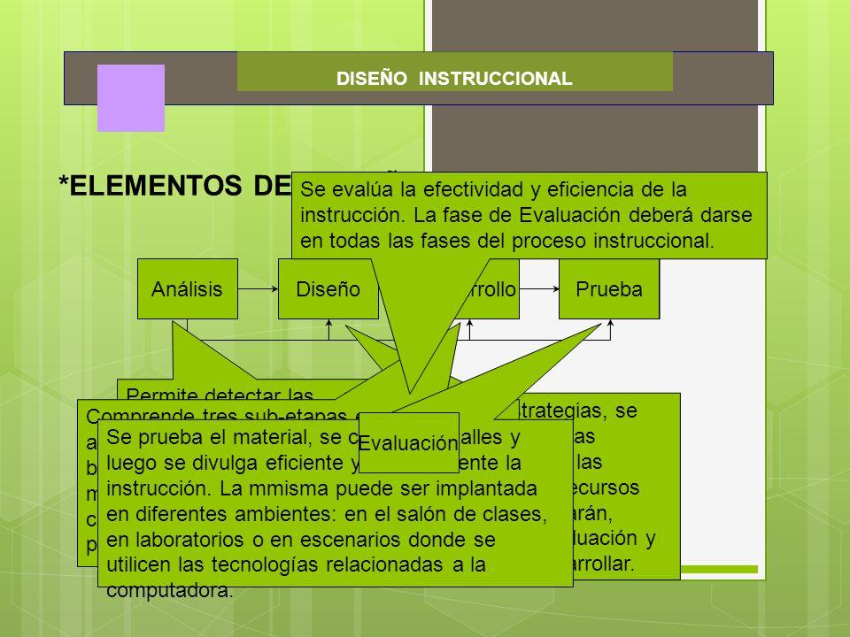 *ELEMENTOS DEL DISEÑO INSTRUCCIONAL: