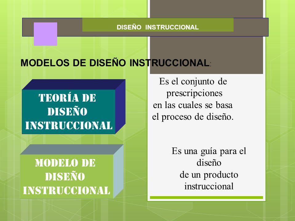 Teoría de Diseño Instruccional Modelo de Diseño Instruccional