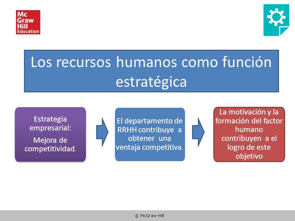 Los recursos humanos como función estratégica