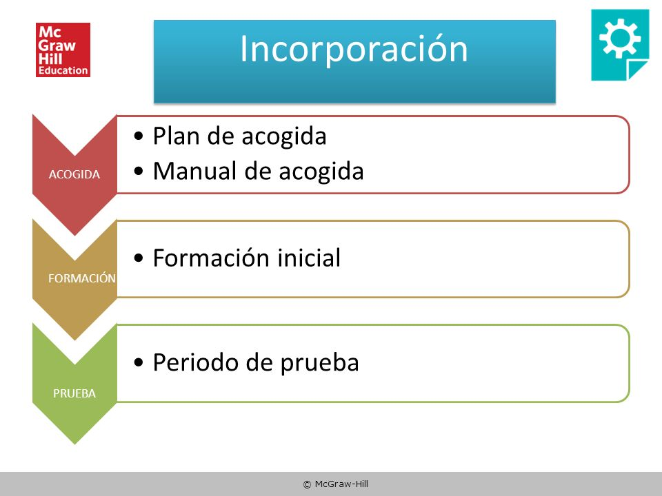 Incorporación Plan de acogida Manual de acogida Formación inicial
