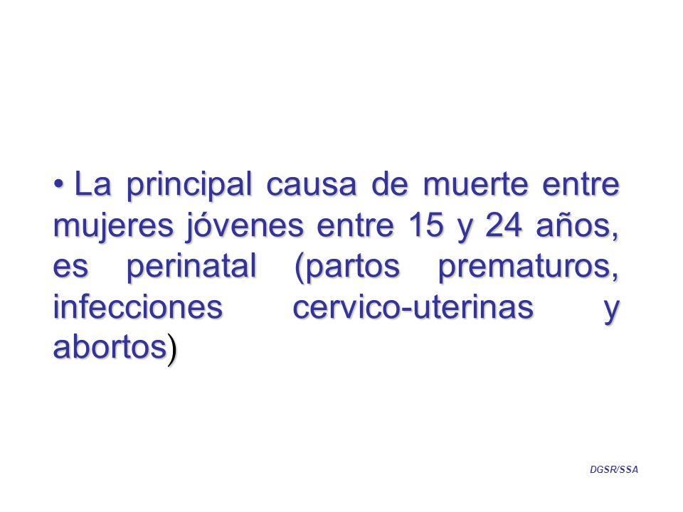 La principal causa de muerte entre mujeres jóvenes entre 15 y 24 años, es perinatal (partos prematuros, infecciones cervico-uterinas y abortos)