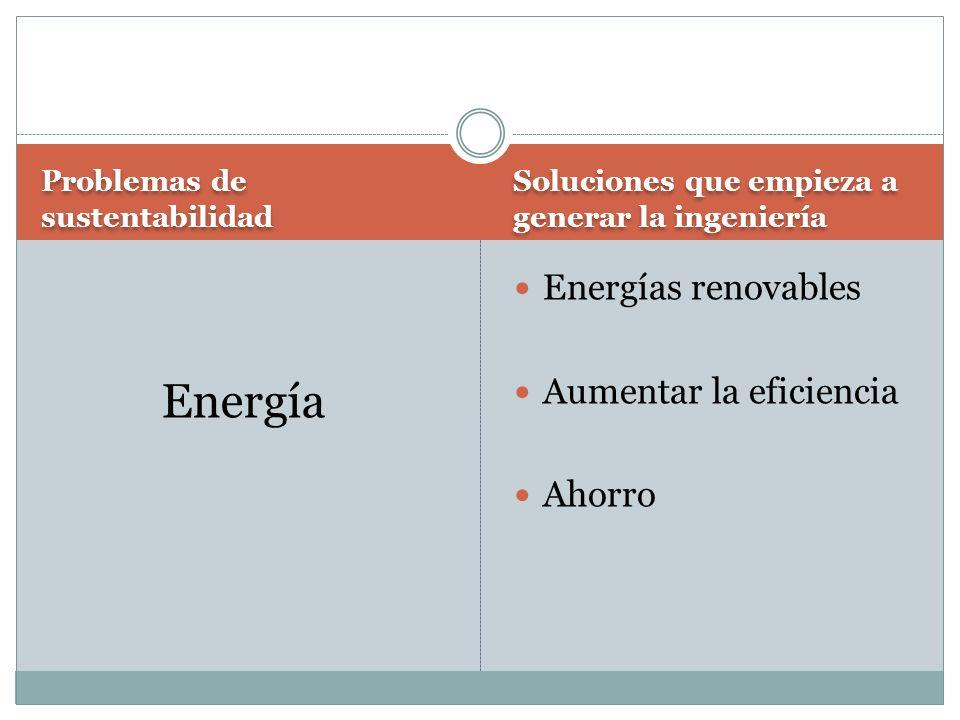 Energía Energías renovables Aumentar la eficiencia Ahorro