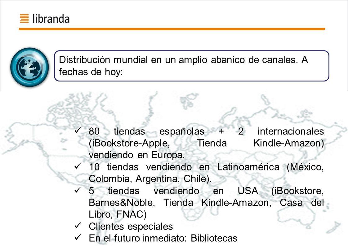 Distribución mundial en un amplio abanico de canales. A fechas de hoy: