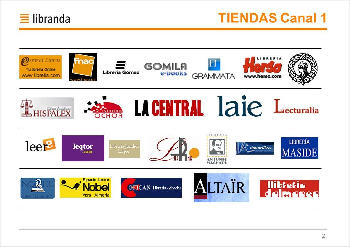 TIENDAS Canal 1 2
