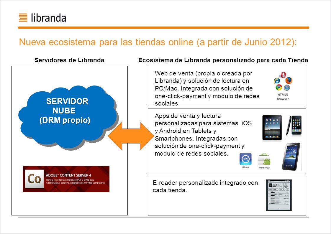 Nueva ecosistema para las tiendas online (a partir de Junio 2012):