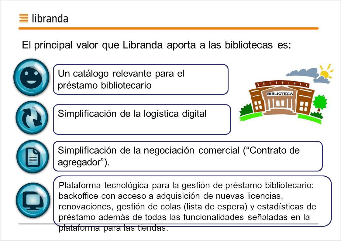 El principal valor que Libranda aporta a las bibliotecas es: