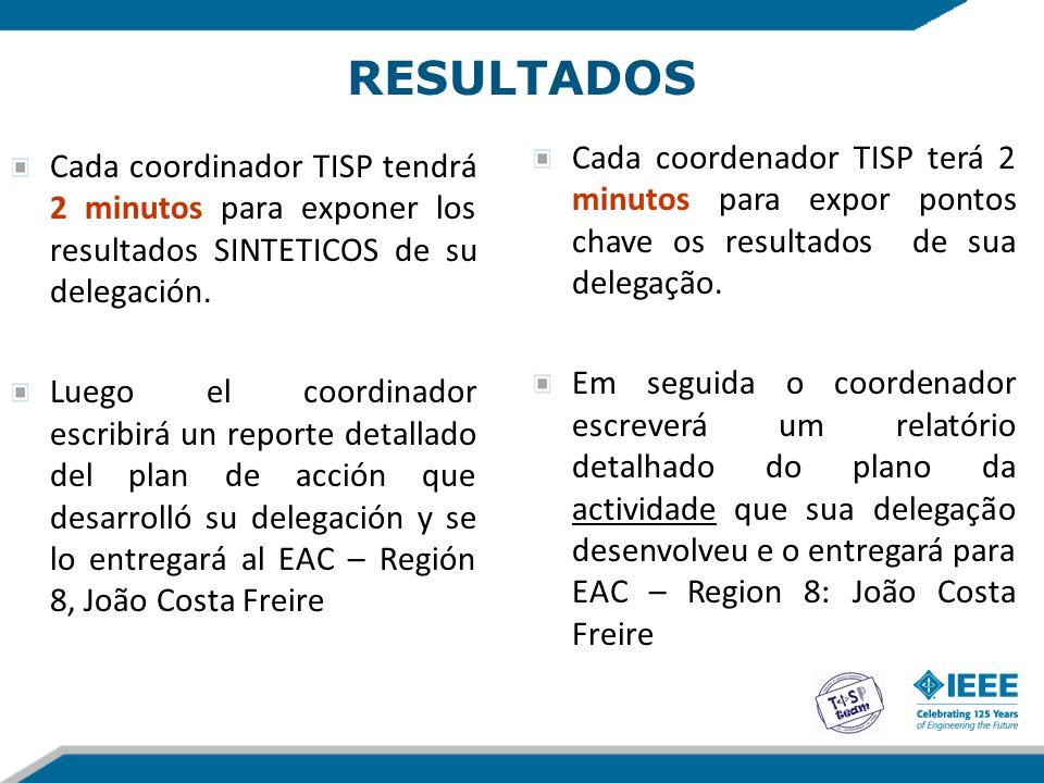 RESULTADOS Cada coordenador TISP terá 2 minutos para expor pontos chave os resultados de sua delegação.