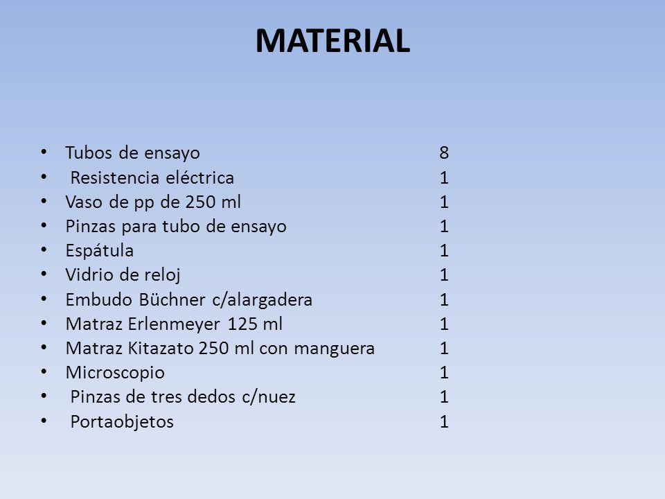MATERIAL Tubos de ensayo 8 Resistencia eléctrica 1