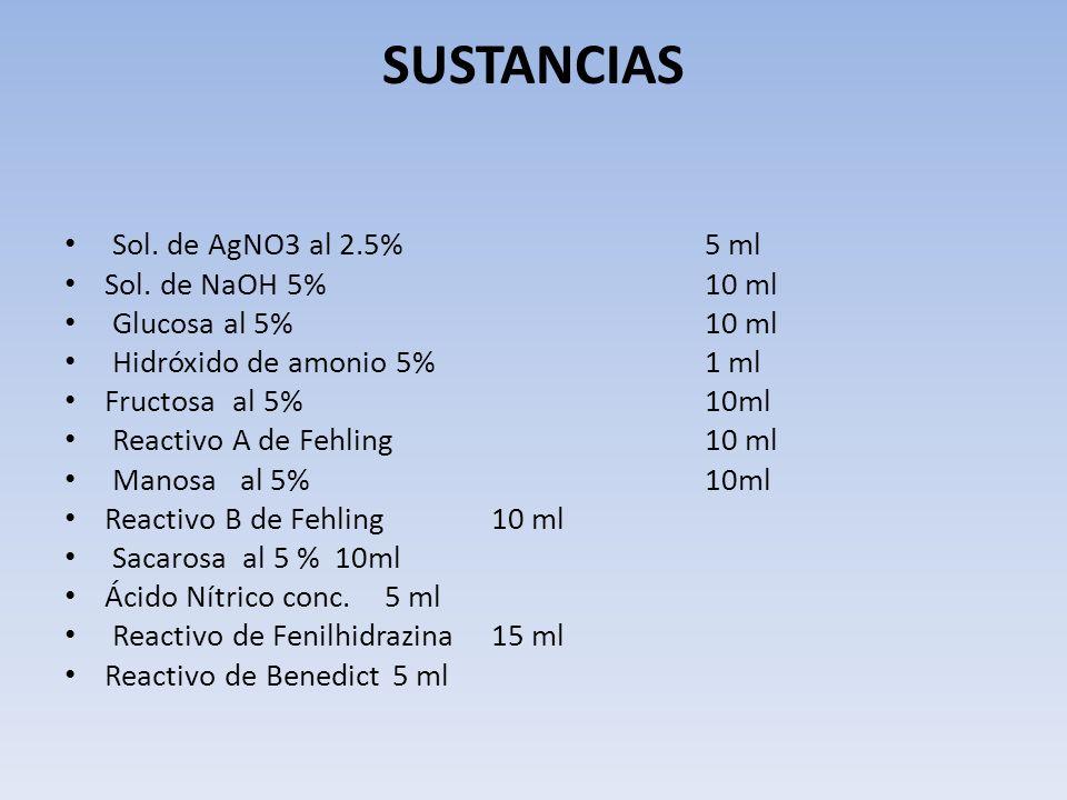 SUSTANCIAS Sol. de AgNO3 al 2.5% 5 ml Sol. de NaOH 5% 10 ml