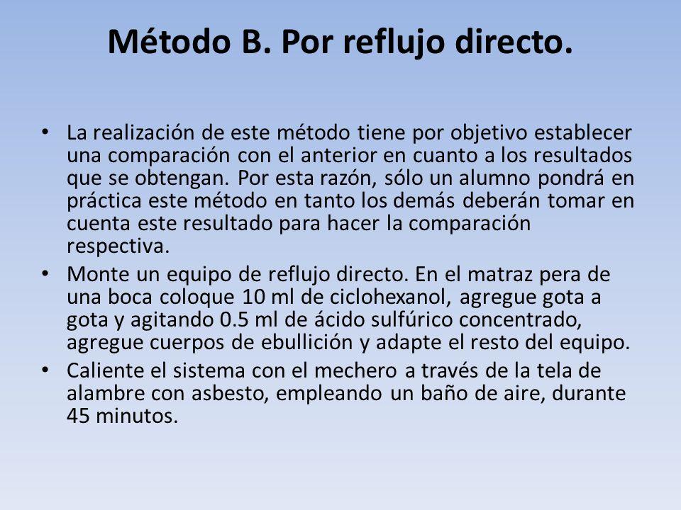 Método B. Por reflujo directo.