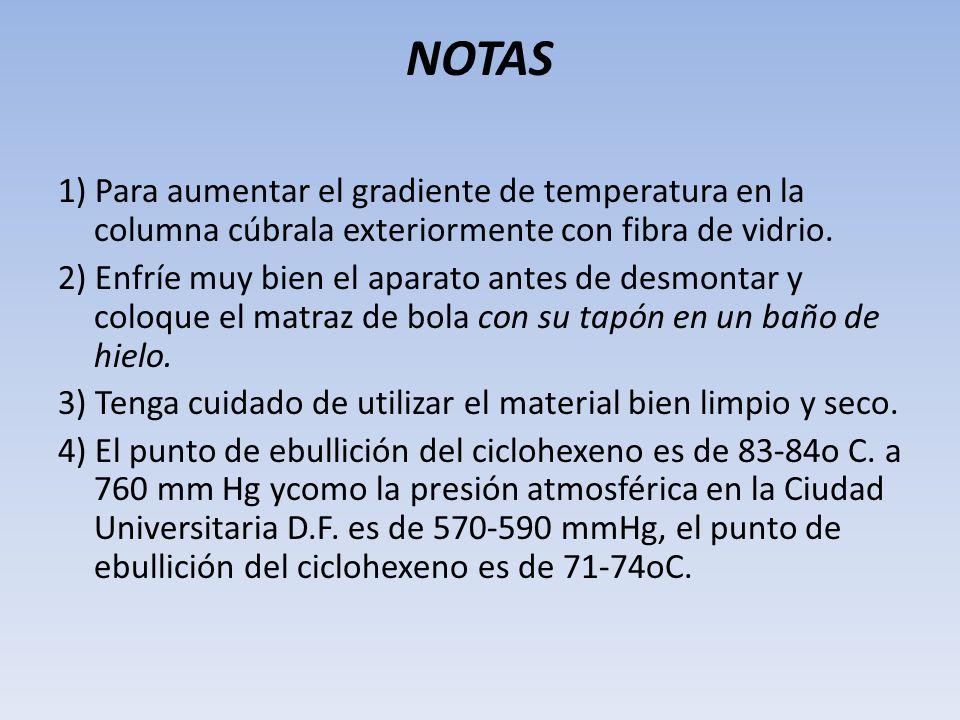 NOTAS 1) Para aumentar el gradiente de temperatura en la columna cúbrala exteriormente con fibra de vidrio.
