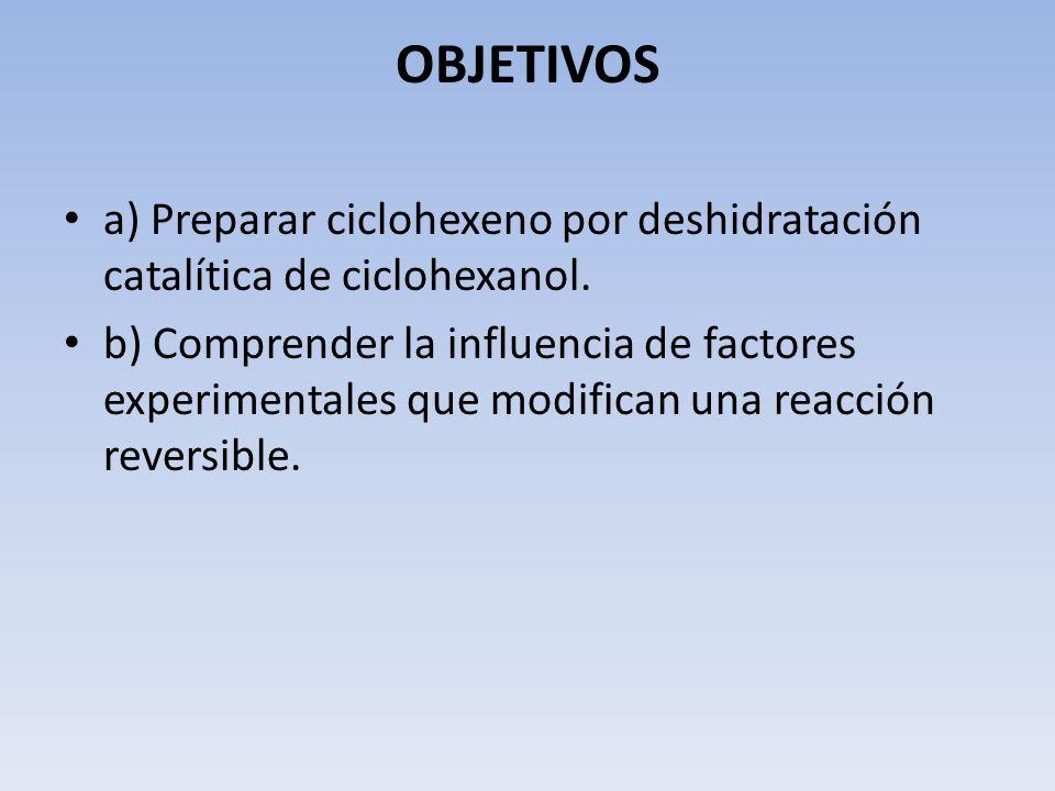 OBJETIVOS a) Preparar ciclohexeno por deshidratación catalítica de ciclohexanol.