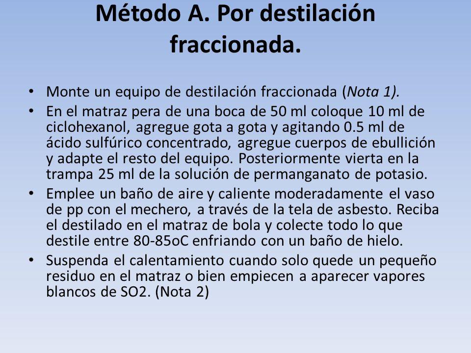 Método A. Por destilación fraccionada.