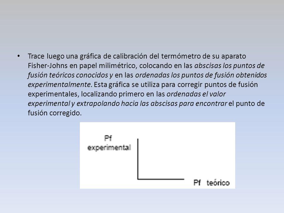 Trace luego una gráfica de calibración del termómetro de su aparato Fisher-Johns en papel milimétrico, colocando en las abscisas los puntos de fusión teóricos conocidos y en las ordenadas los puntos de fusión obtenidos experimentalmente.