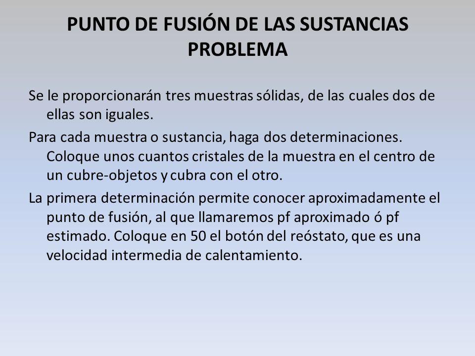 PUNTO DE FUSIÓN DE LAS SUSTANCIAS PROBLEMA