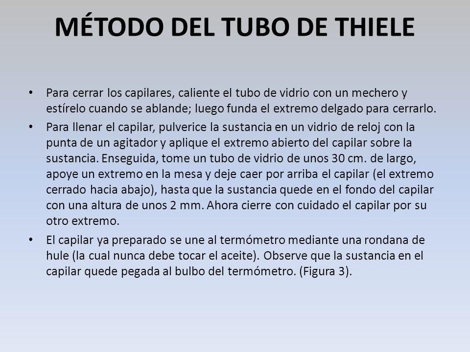 MÉTODO DEL TUBO DE THIELE