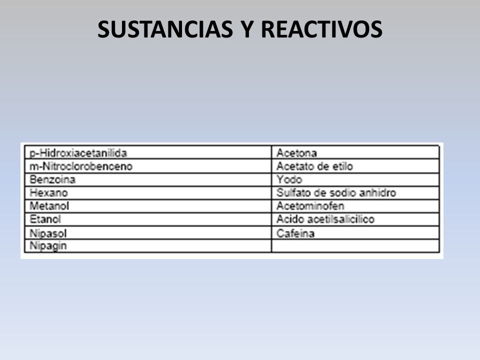 SUSTANCIAS Y REACTIVOS