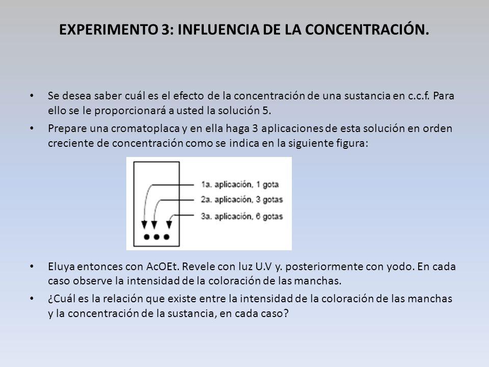 EXPERIMENTO 3: INFLUENCIA DE LA CONCENTRACIÓN.