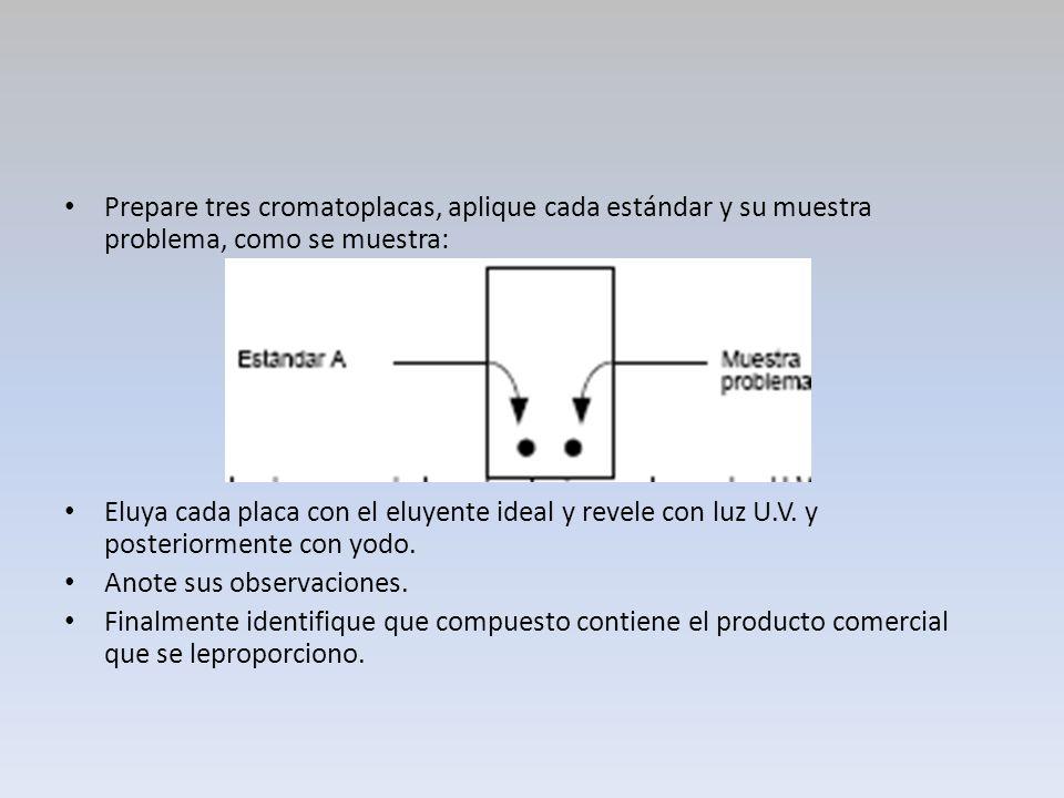 Prepare tres cromatoplacas, aplique cada estándar y su muestra problema, como se muestra: