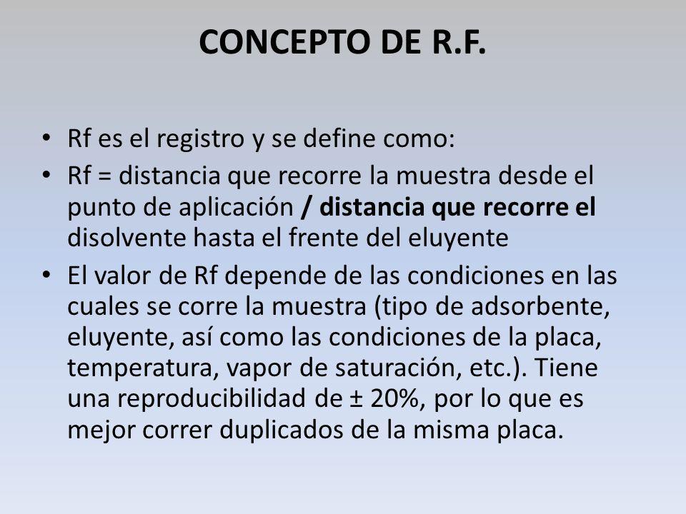 CONCEPTO DE R.F. Rf es el registro y se define como: