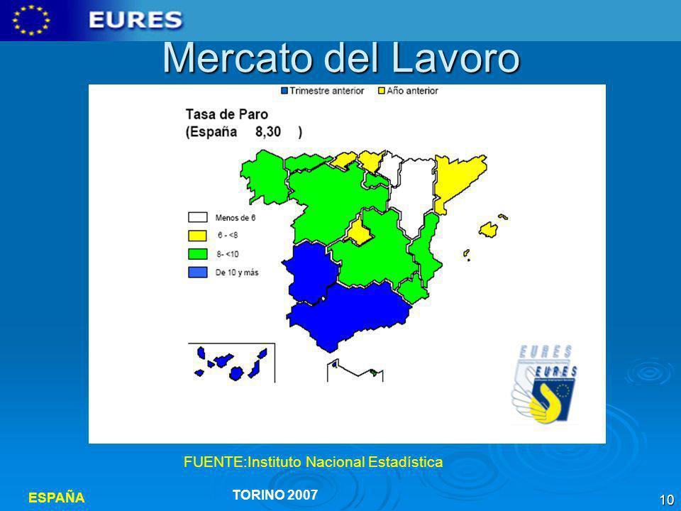 Mercato del Lavoro España:8.3% (INE-DIC 2006)