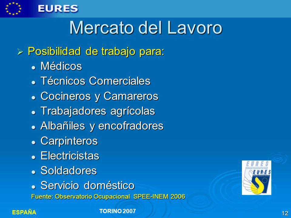 Mercato del Lavoro Posibilidad de trabajo para: Médicos