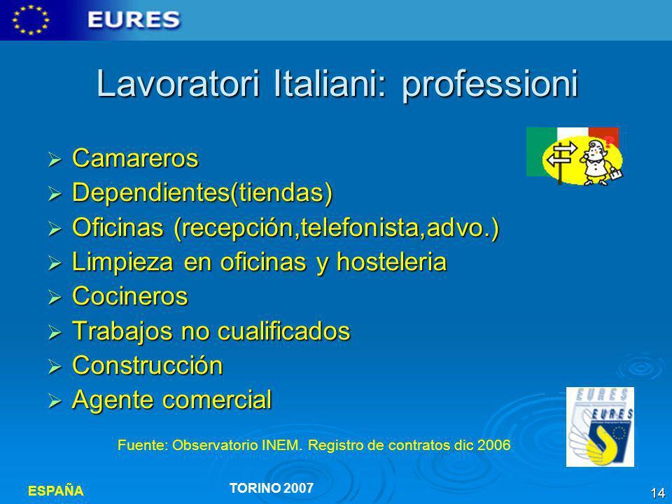 Lavoratori Italiani: professioni