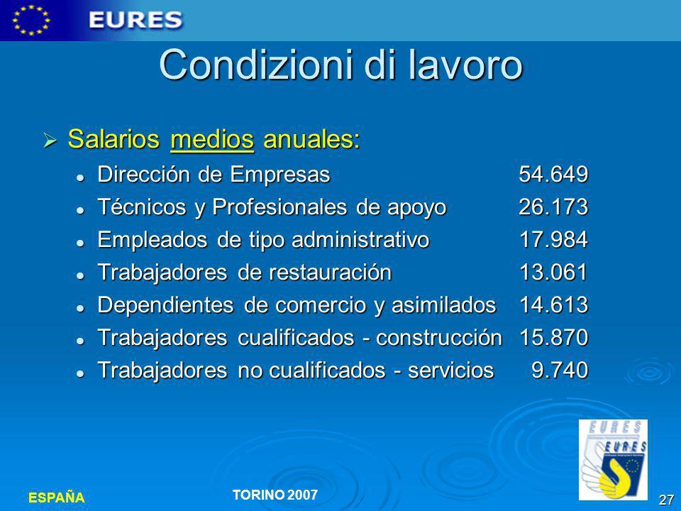 Condizioni di lavoro Salarios medios anuales: