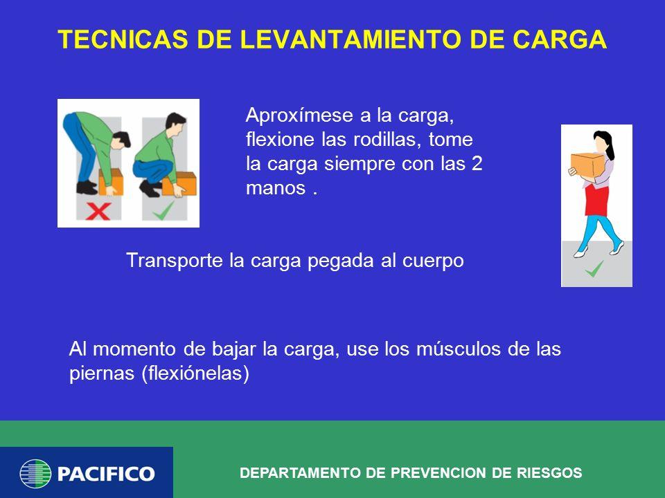 TECNICAS DE LEVANTAMIENTO DE CARGA