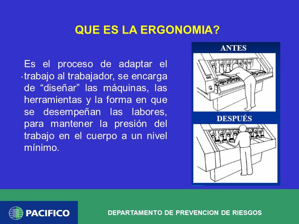 ergonomia en el trabajo ppt descargar