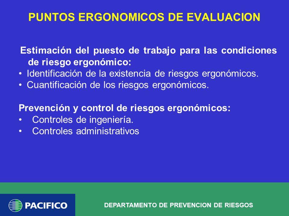 PUNTOS ERGONOMICOS DE EVALUACION