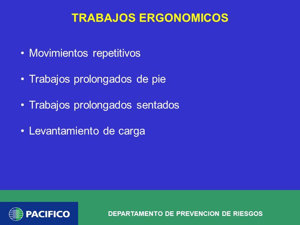 TRABAJOS ERGONOMICOS Movimientos repetitivos
