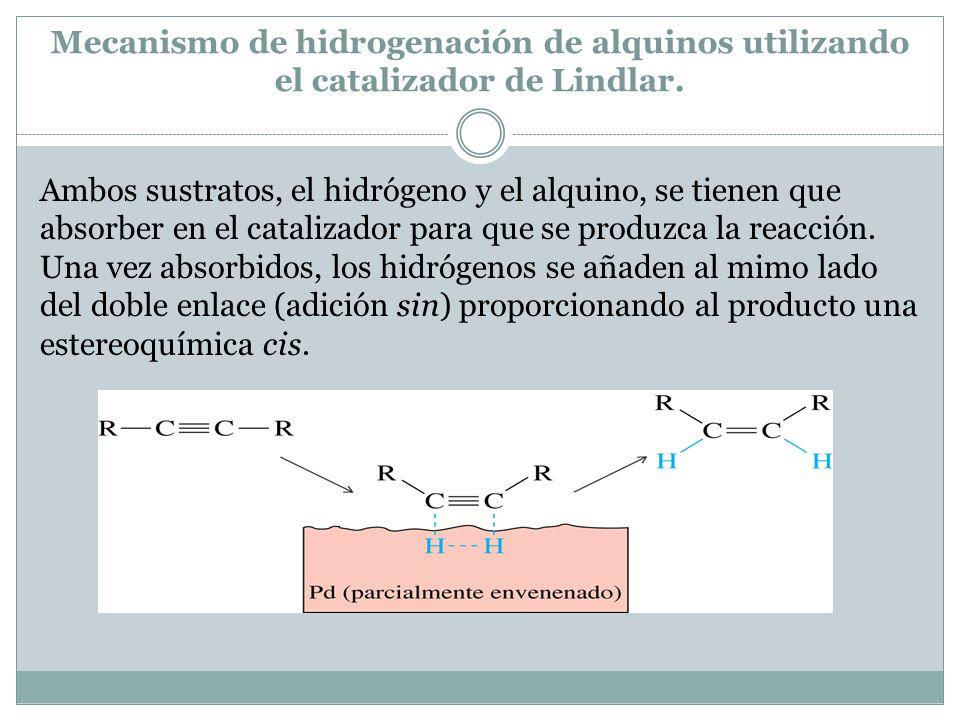 Mecanismo de hidrogenación de alquinos utilizando el catalizador de Lindlar.