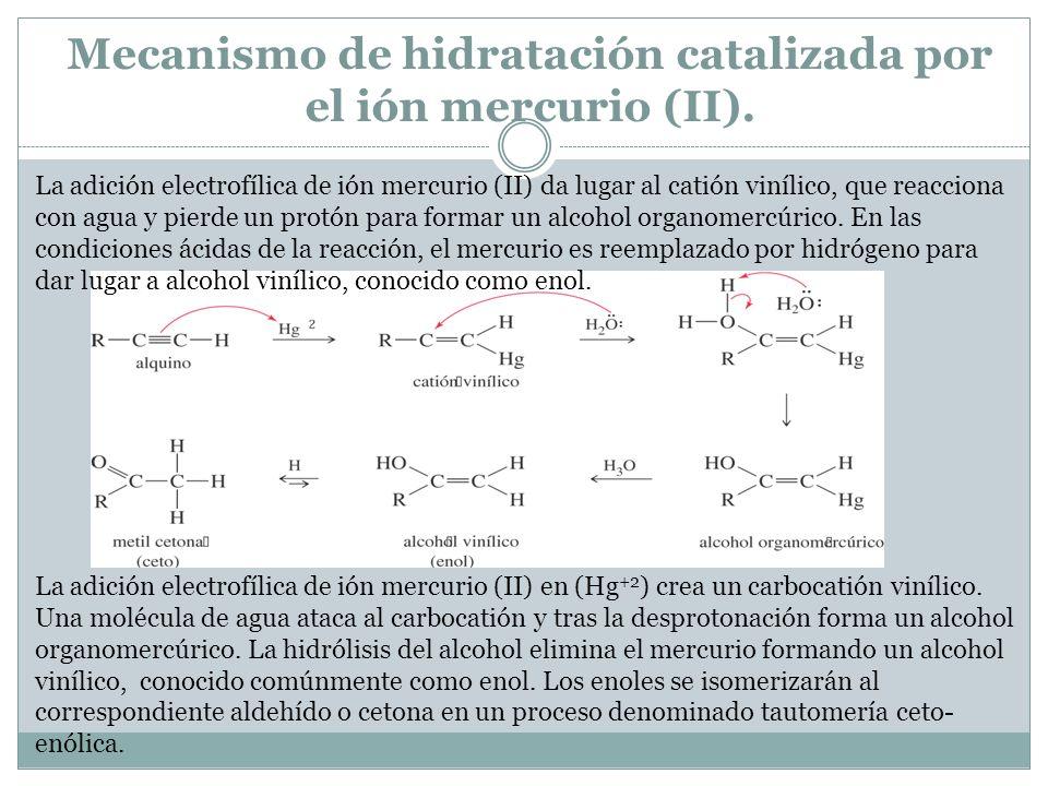 Mecanismo de hidratación catalizada por el ión mercurio (II).