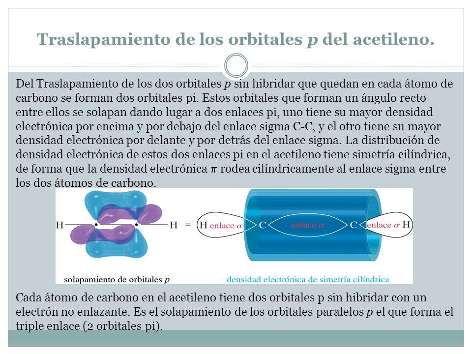 Traslapamiento de los orbitales p del acetileno.