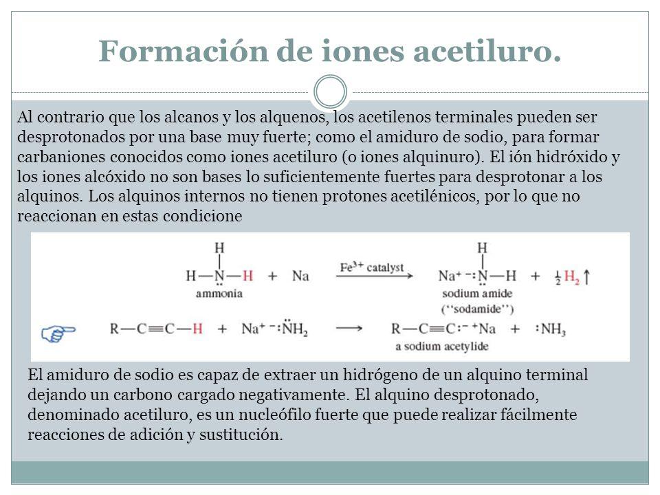 Formación de iones acetiluro.