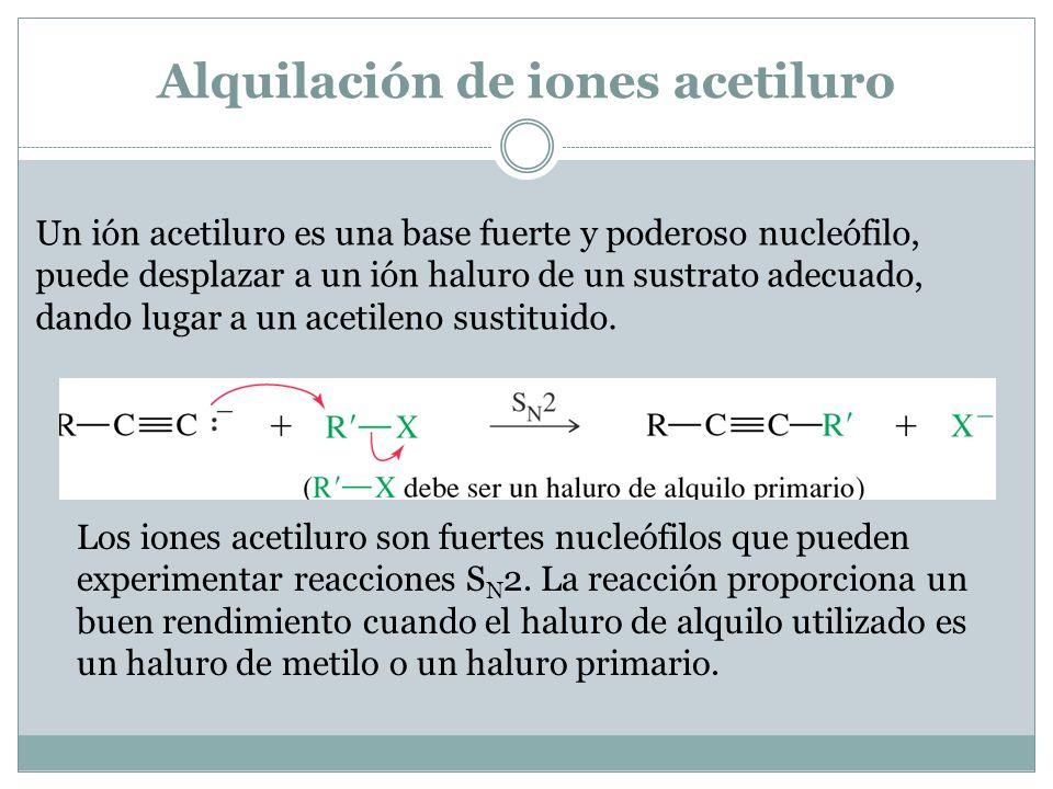 Alquilación de iones acetiluro