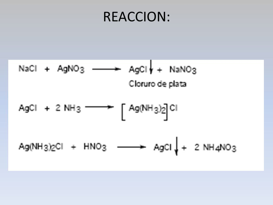 REACCION: