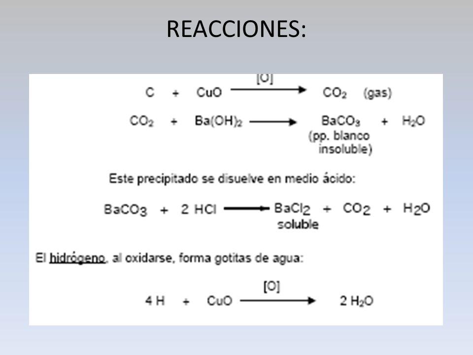 REACCIONES: