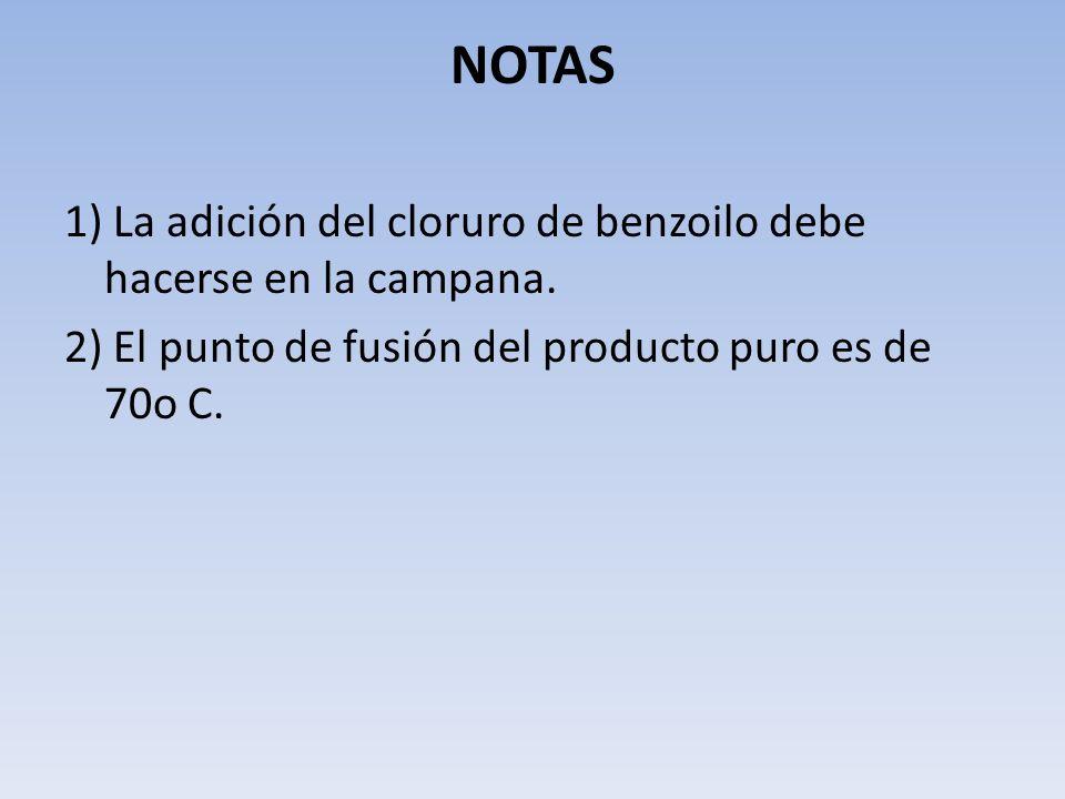 NOTAS1) La adición del cloruro de benzoilo debe hacerse en la campana.
